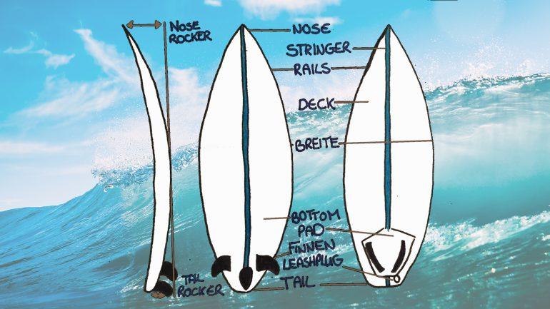 grundlegender aufbau von surfbrettern einfach erklärt