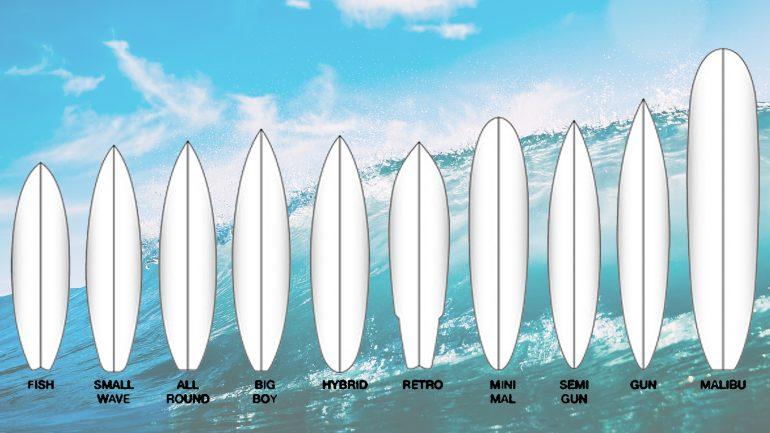 die verschiedenen Varianten der Surfboard shapes